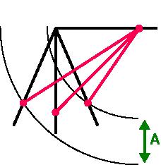 一般的な方杖型制振装置